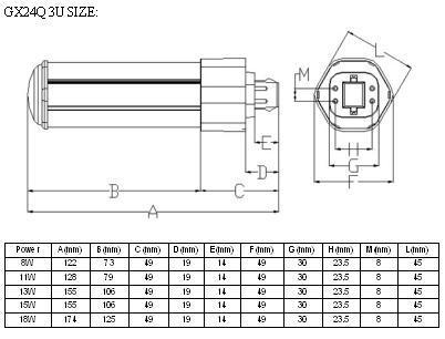 GX24Q LED 节能灯8w 8