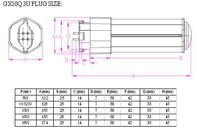 GX10Q LED 日本节能灯 8W 3