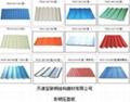 彩鋼板YX35-125-750