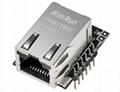 嵌入式TTL串口转以太网模块—