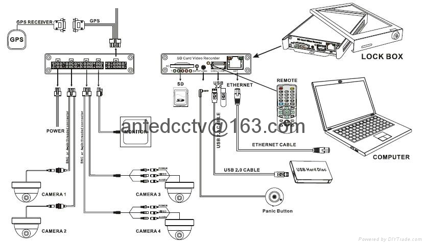 4Ch H.264 Real-time Recording Mobile DVR SD Card USB Back-up CCTV DVR Security  3
