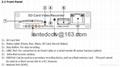 4Ch H.264 Real-time Recording Mobile DVR SD Card USB Back-up CCTV DVR Security  4