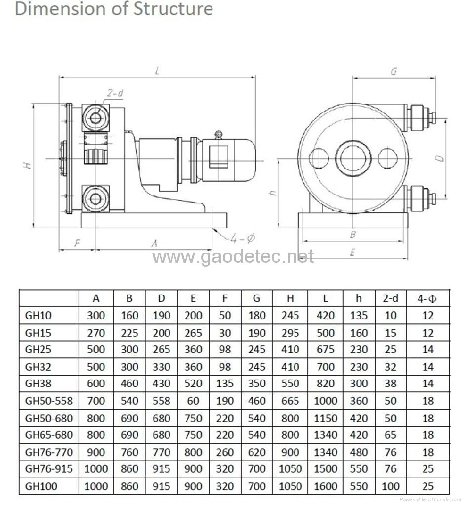软管泵 7