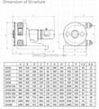 工业软管泵 5