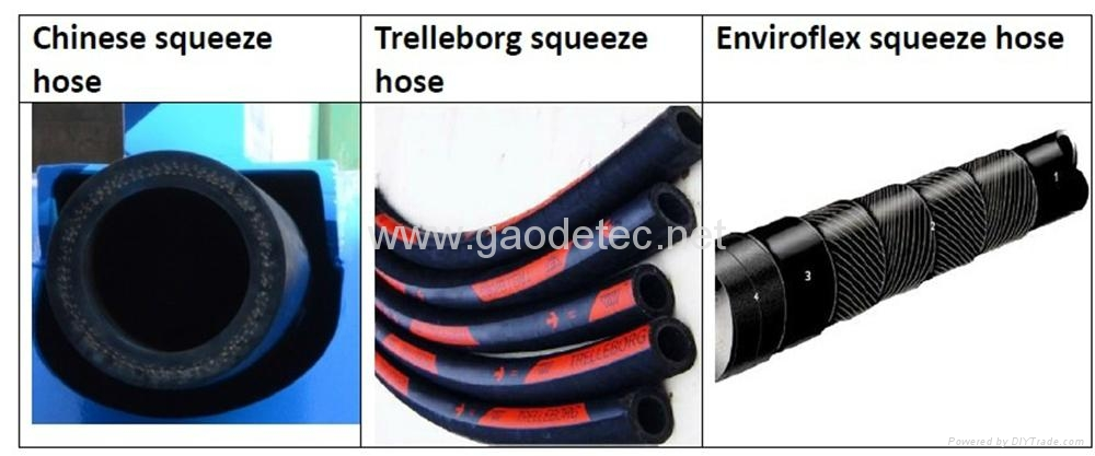 different squeeze hose tube for sale