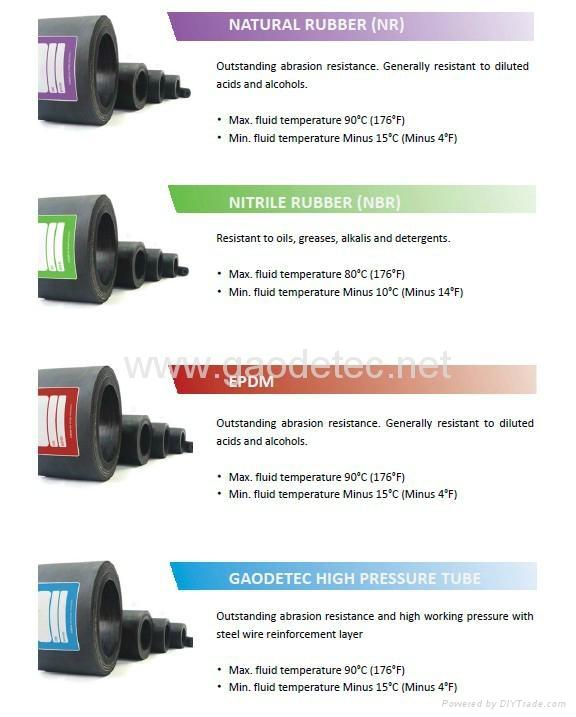 工業軟管泵 7
