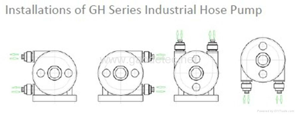 厂家供应软管泵 泵送物料稳定 没有内部倒流 维修简便 3