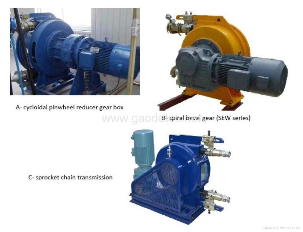 軟管泵 流體專家 無閥工作 不堵塞 4