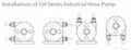 供應擠壓式管道泵變頻電機鏈輪連接GH系列工業軟管泵 全鋼結構 7