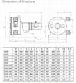 供應擠壓式管道泵變頻電機鏈輪連接GH系列工業軟管泵 全鋼結構 9