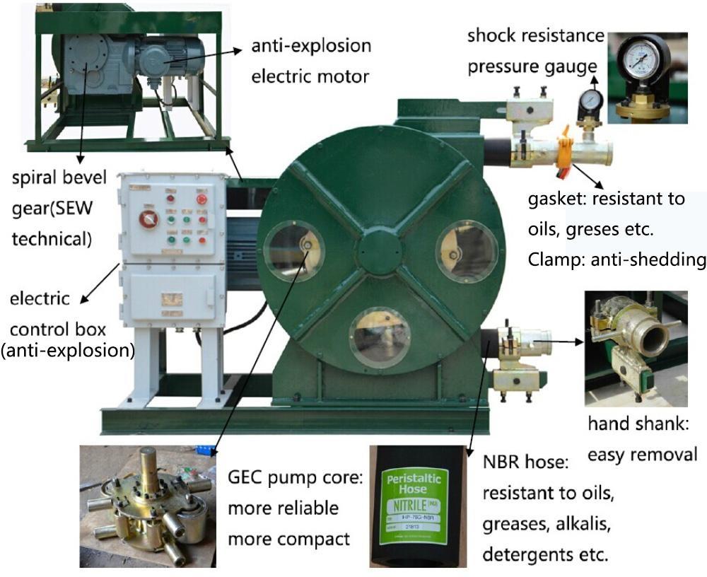 供應軟管泵 自吸能力強 可雙向旋轉 泵送料流穩定U型擠壓技術成熟 4