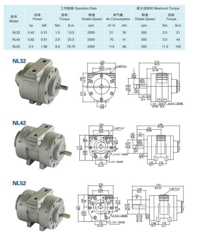 vane air motor supplier
