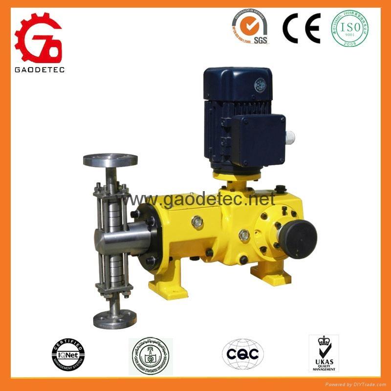 High Pressure Plunger Metering Pump