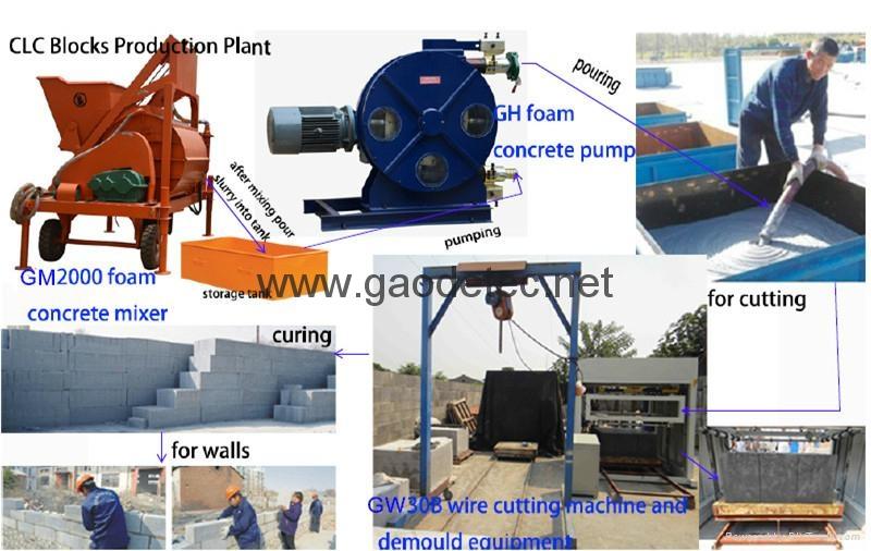 wire cutting machine work with foam concrete blocks marking machine