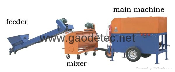 foam concrete equipment