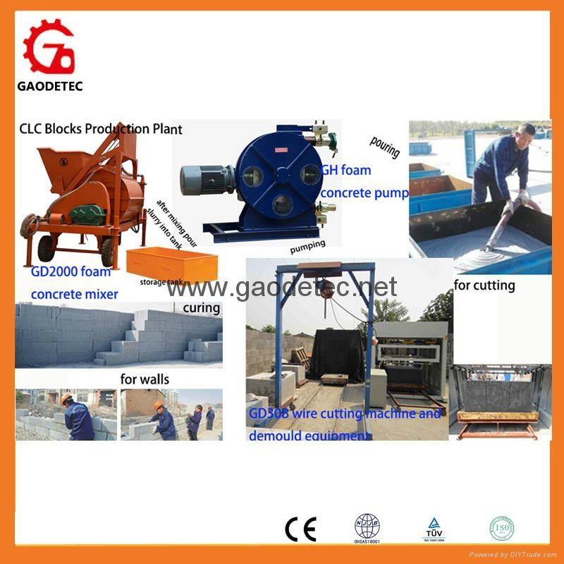 Automatic CLC blocks production line