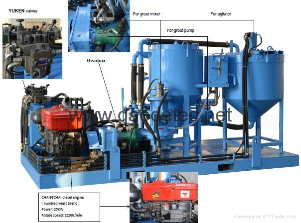 Detail parts of the hydraulic diesel grout plant
