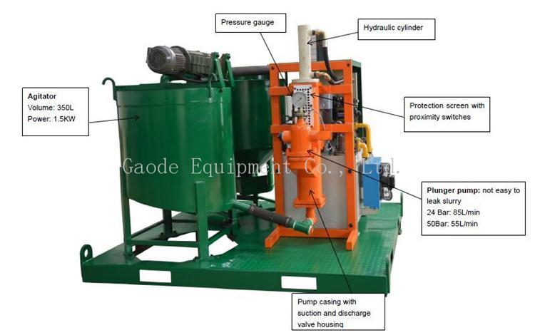 液壓注漿泵站 2