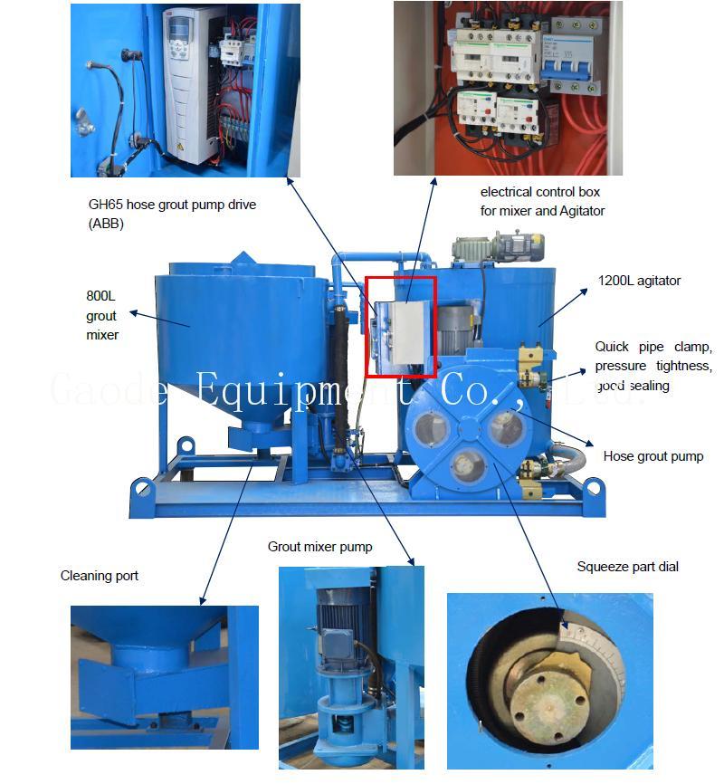 注浆泵站 4