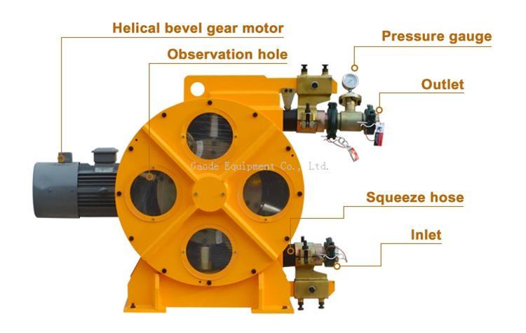squeeze hose pump