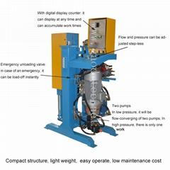 GDH75/100 高压立式注浆泵