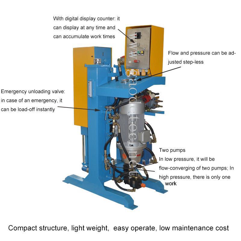 GDH75/100 高压立式注浆泵 3