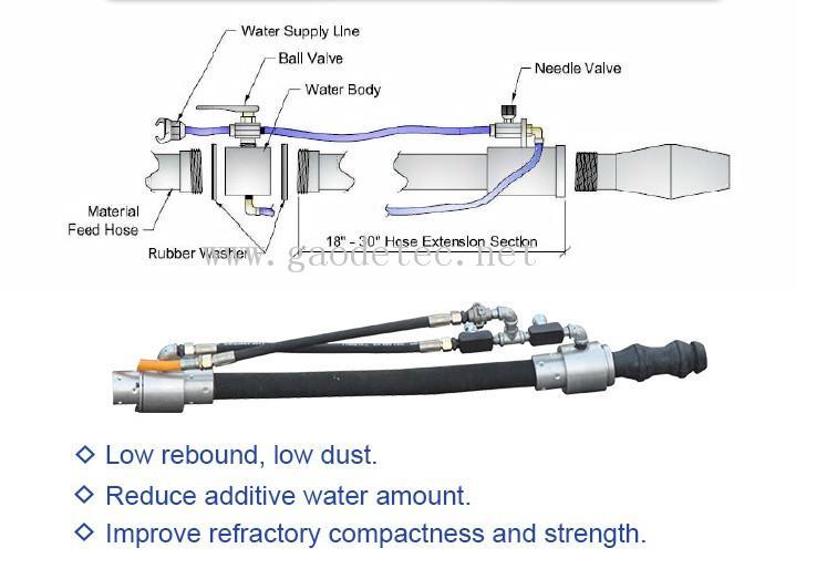 耐火材料干喷机 4