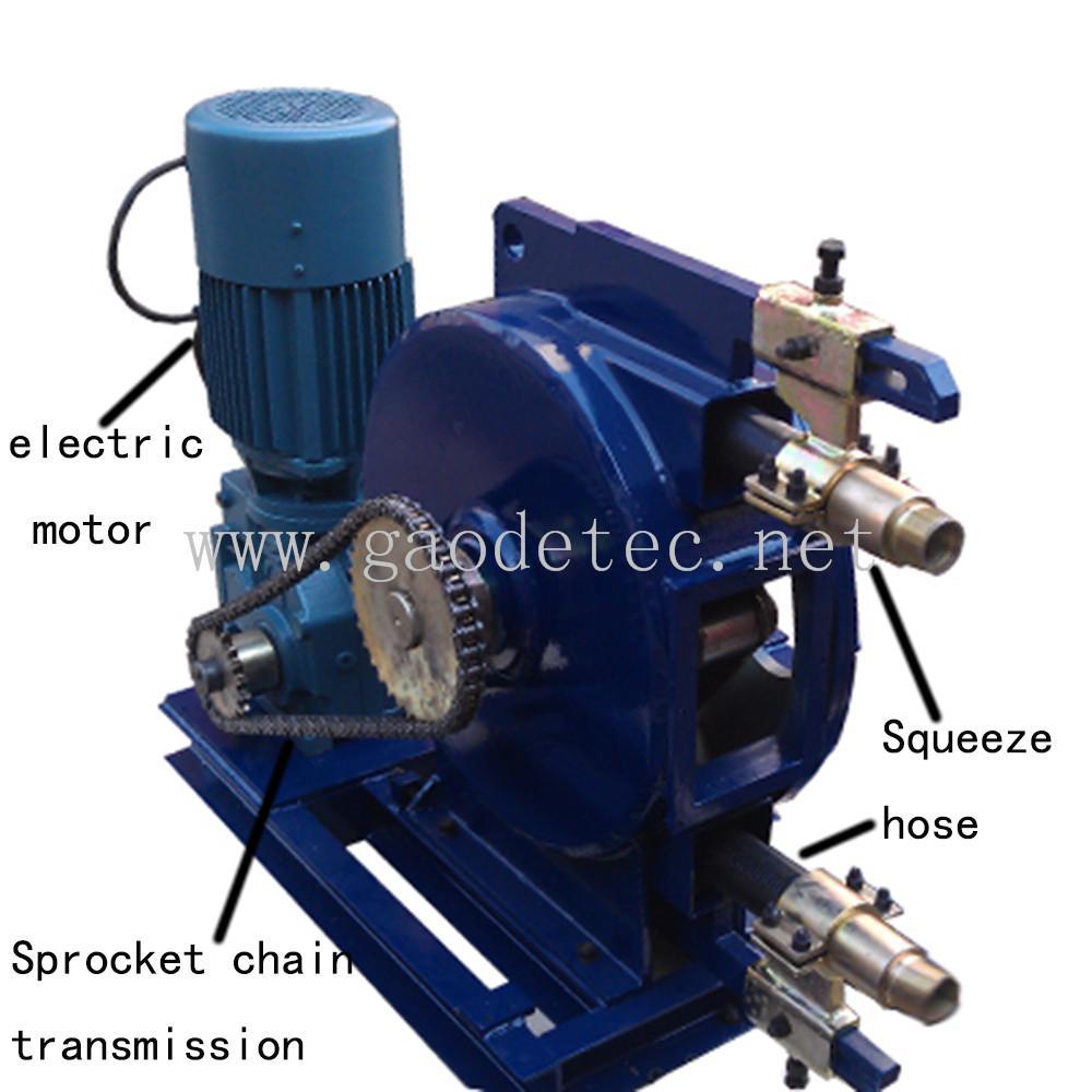蠕动泵 U型挤压 技术  参数全 计量精度高 泵送介质多 寿命长 4