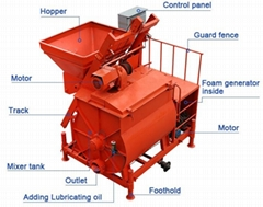 output 20m3/h ISO GM2000 good quality foam cement machine