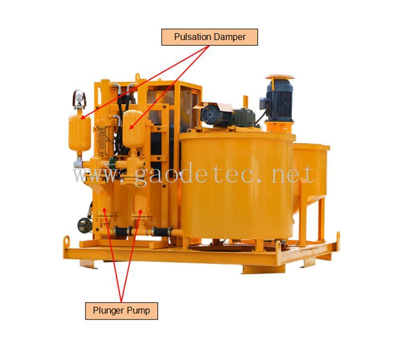 grouting mixer pump