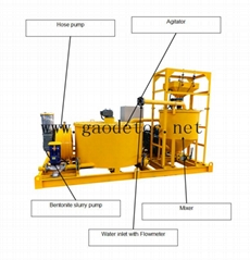 China manufacturer cement grout mixer and agitator grouting pump plant for backf