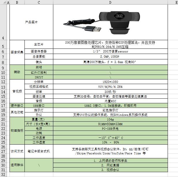 USB 1080P 摄像头 3