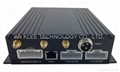 8 Channel SD Mobile DVR with 3G GPS WIFI G-sensor