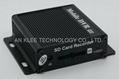 1CH Mini Bus Surveillance Camera Solution