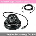 1080p Analog HD Camera  with Night