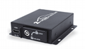 2 Channel AHD 1080P DVR With Motion