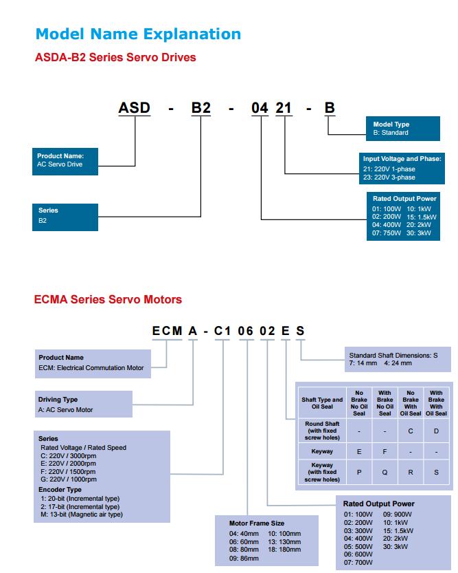 ASD-B2 servo motor  5