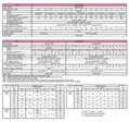 Toshiba frequency inverter  VF-S15 5