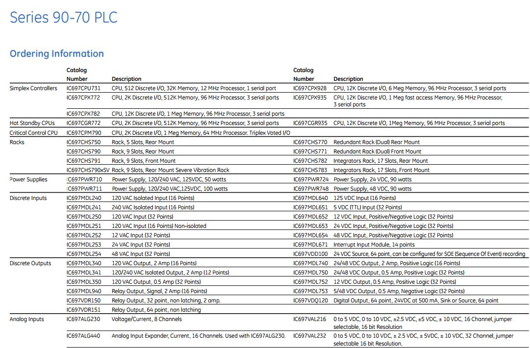 GE PLC ( 90-70 series) 3