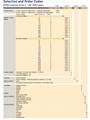 PARKER直流調速器590P(SSD系列) 4