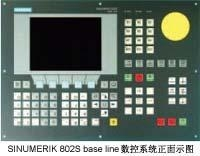 SINUMERIK 802S base line controll unit