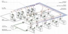 中央供料系統 中央集中系統 全自動上料機 全自動供料機