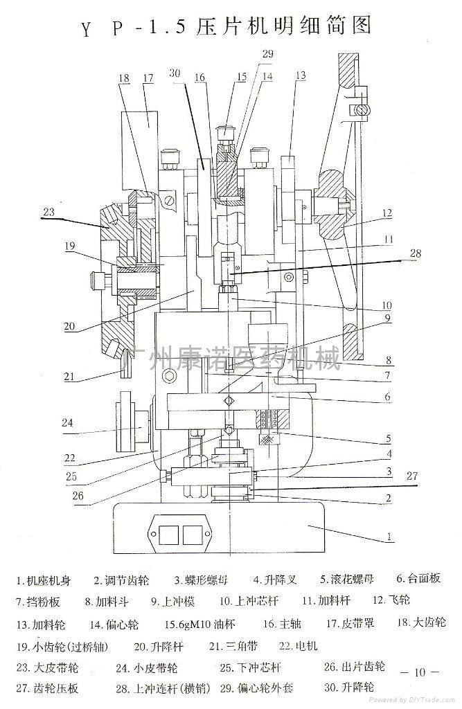 單沖壓片機零件 5