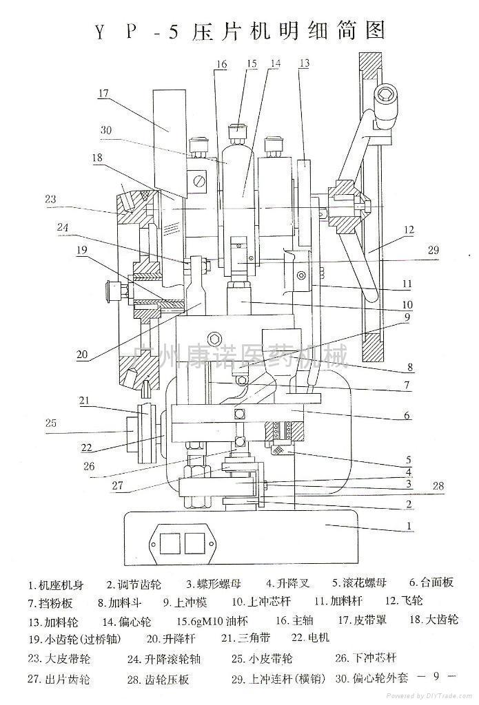 TDP5单冲压片机配件 5