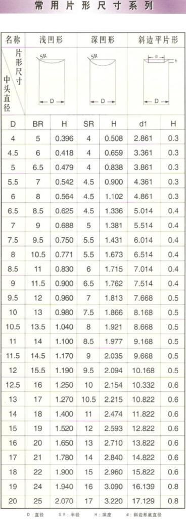 中药西药片剂模具(压片机冲模) 4