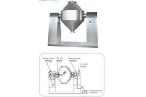 SZG Double Cone Rotary Vacuum Dryer