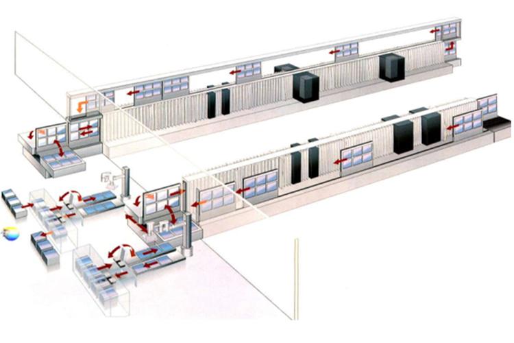 连续性ITO导电玻璃磁控溅射生产线 1