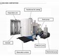 高真空塑料禮品裝飾品蒸發鍍膜設備 3