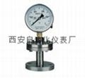 YTP-100MF/ML不锈钢