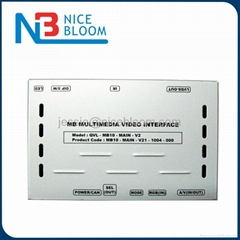 Car Multimedia Video Interface for